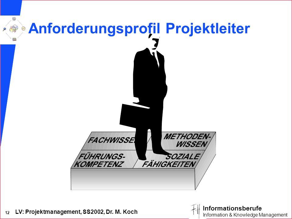 Anforderungsprofil Projektleiter