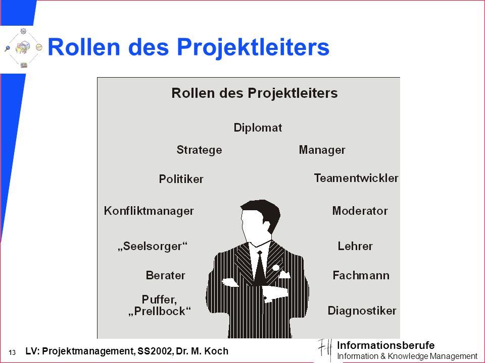 Rollen des Projektleiters