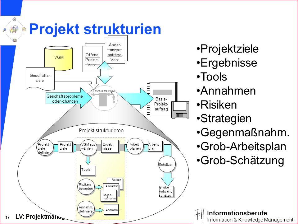 Projekt strukturieren