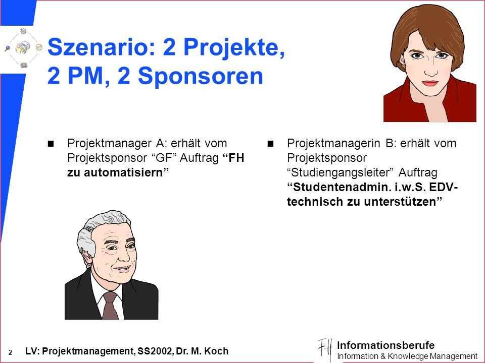 Szenario: 2 Projekte, 2 PM, 2 Sponsoren