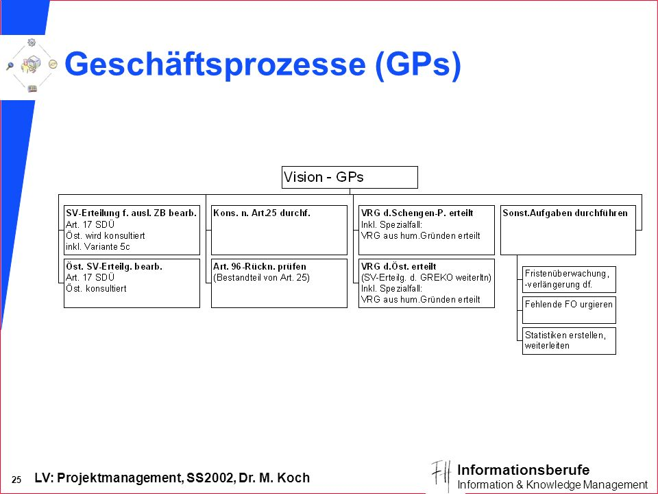 Geschäftsprozesse (GPs)