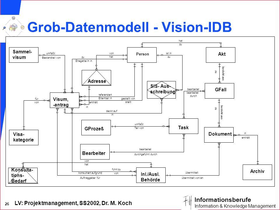 Grob-Datenmodell - Vision-IDB