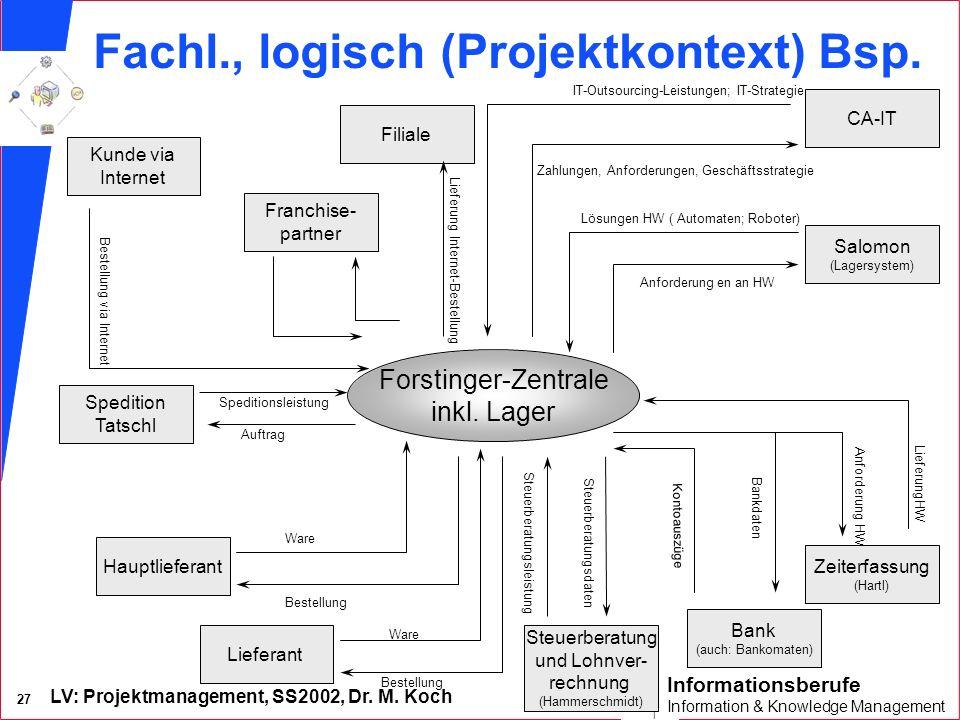 Fachl., logisch (Projektkontext) Bsp.