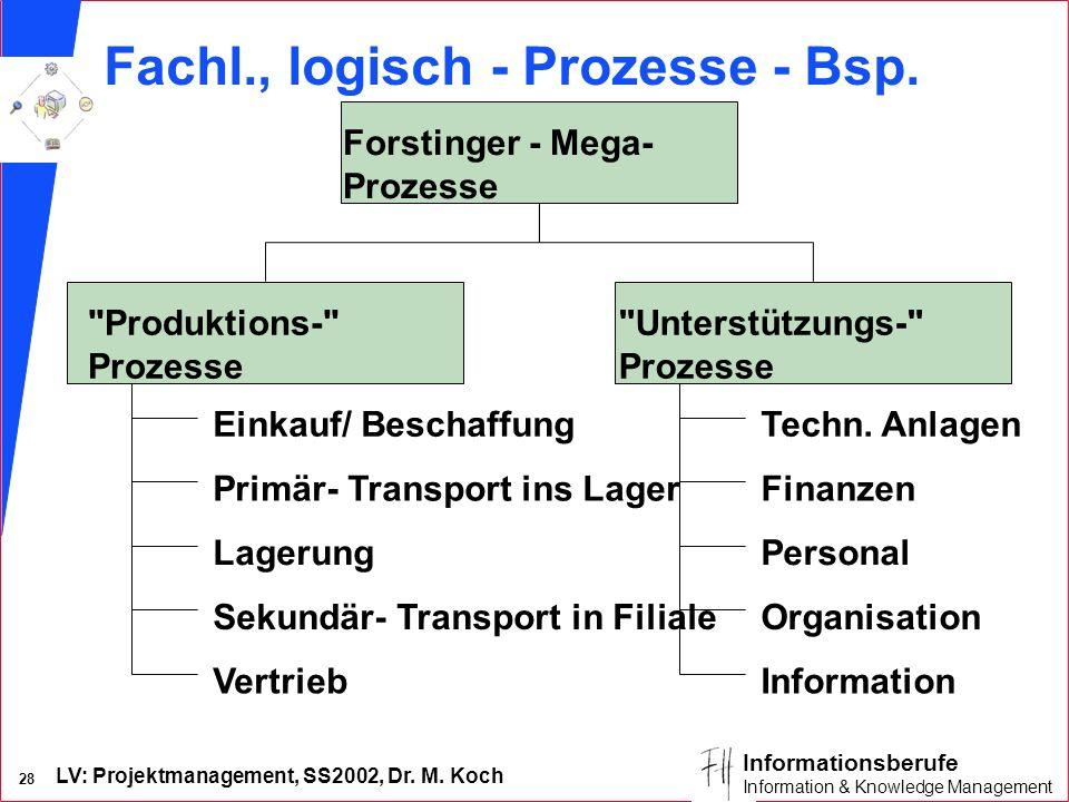 Fachl., logisch - Prozesse - Bsp.