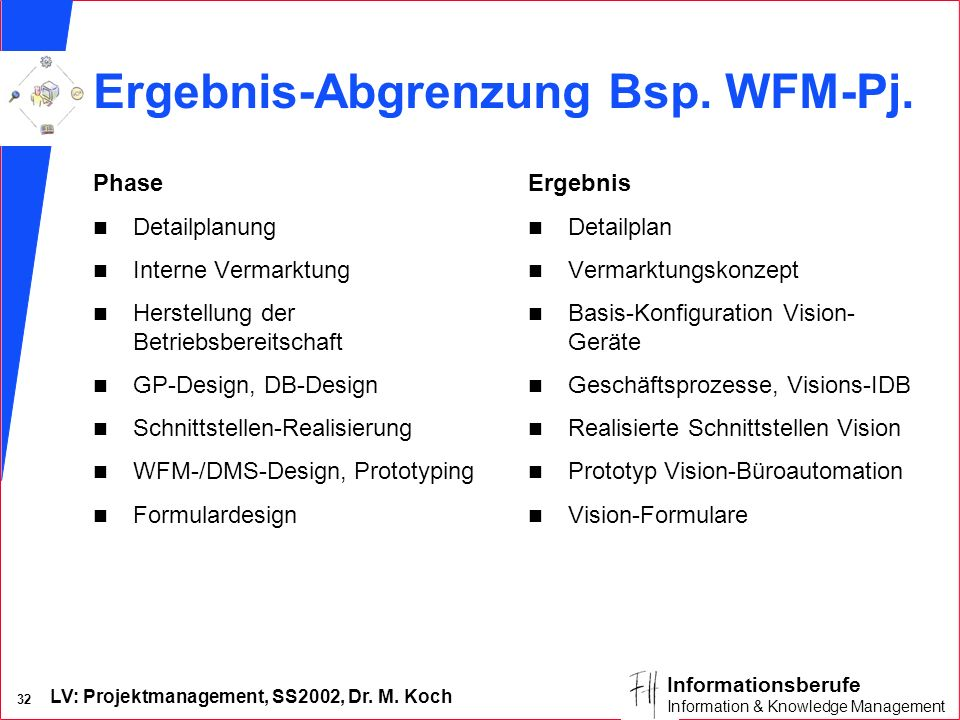 Ergebnis-Abgrenzung Bsp. WFM-Pj.