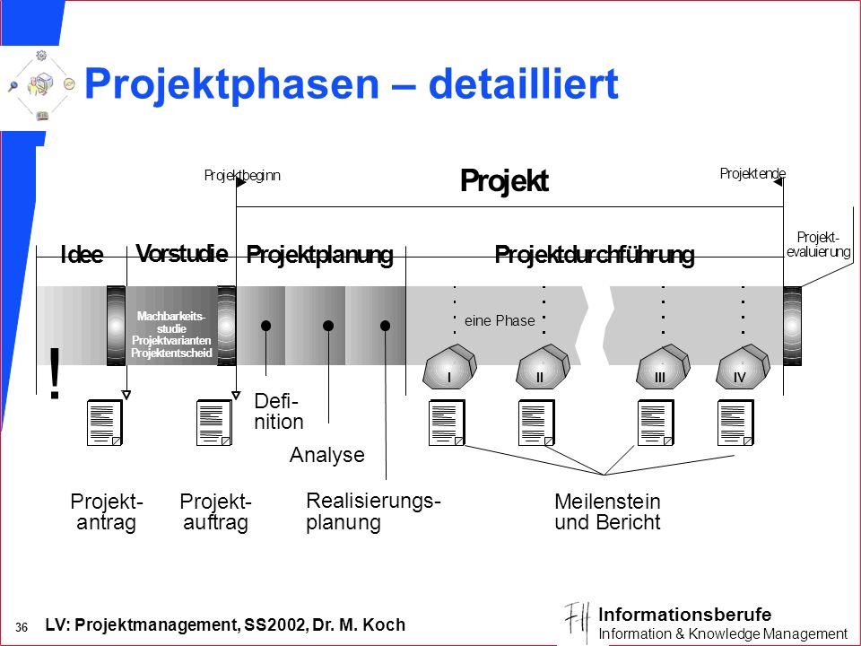 Projektphasen – detailliert