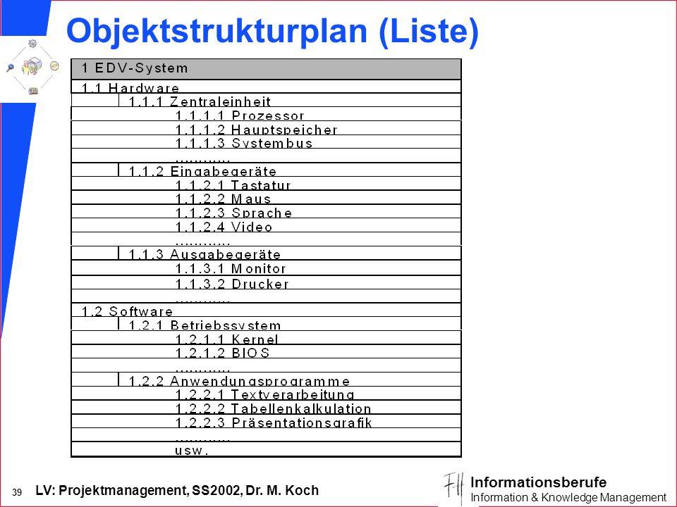 Objektstrukturplan (Liste)