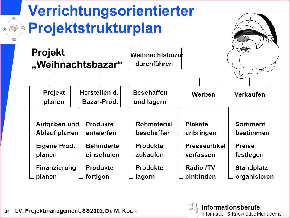 Verrichtungsorientierter Projektstrukturplan