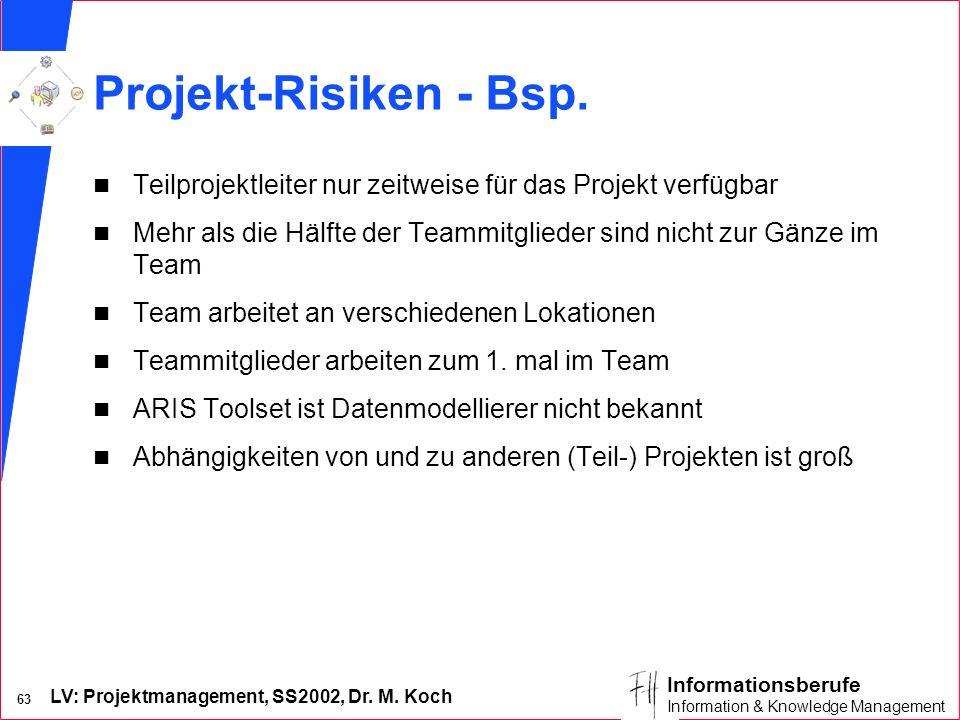 Projekt-Risiken - Bsp. Teilprojektleiter nur zeitweise für das Projekt verfügbar.