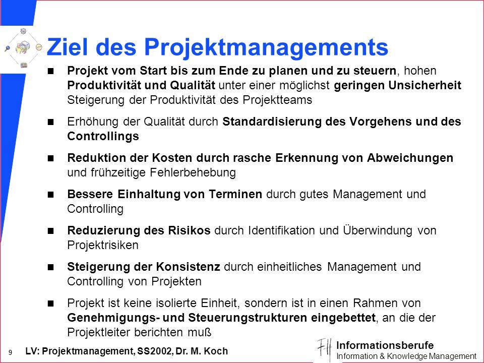 Ziel des Projektmanagements