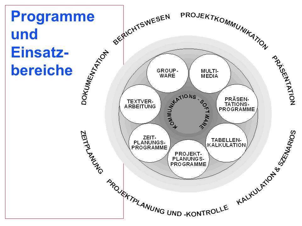 Programme und Einsatz-bereiche