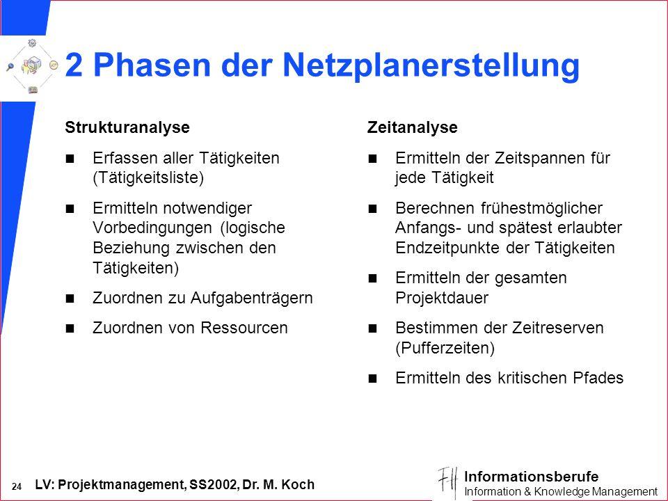 2 Phasen der Netzplanerstellung