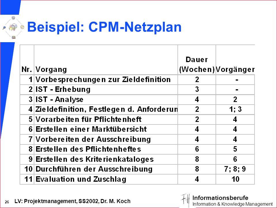 Beispiel: CPM-Netzplan