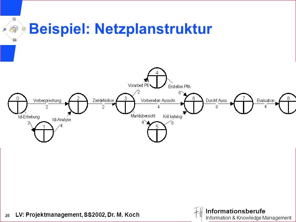 Beispiel: Netzplanstruktur