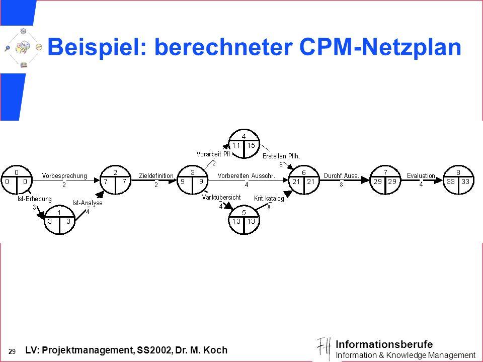 Beispiel: berechneter CPM-Netzplan