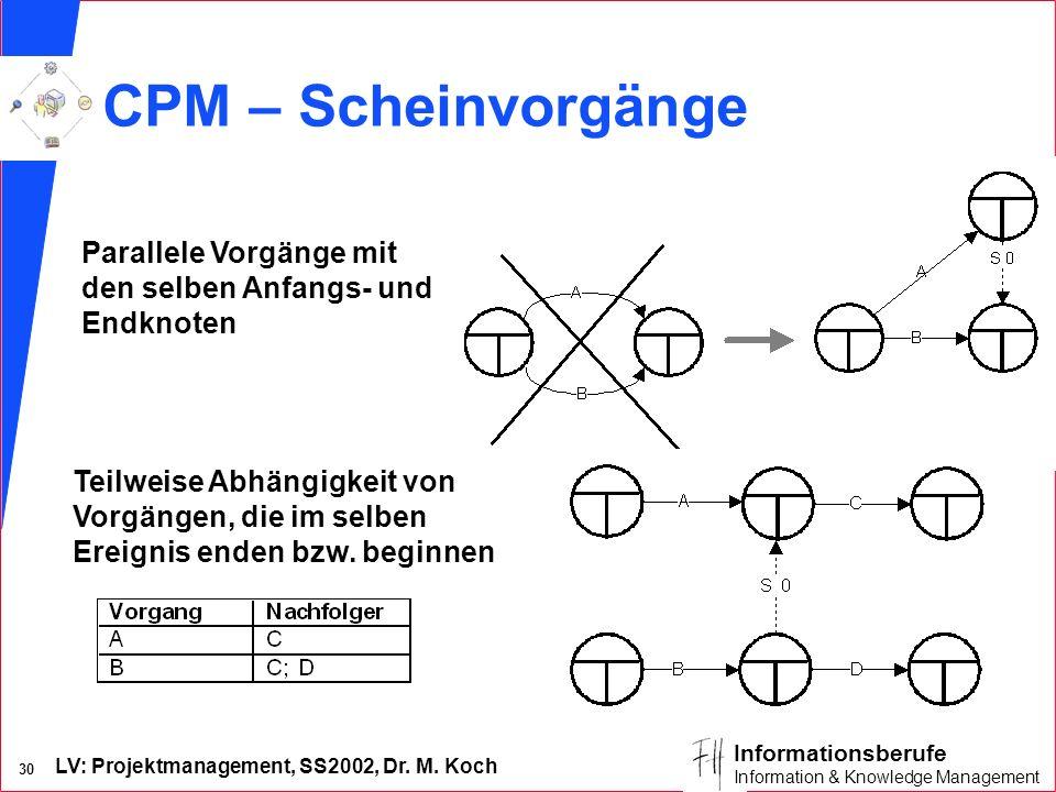 CPM – Scheinvorgänge Parallele Vorgänge mit den selben Anfangs- und
