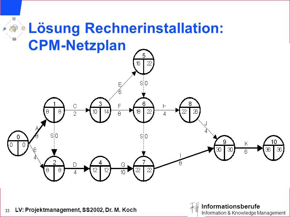 Lösung Rechnerinstallation: CPM-Netzplan