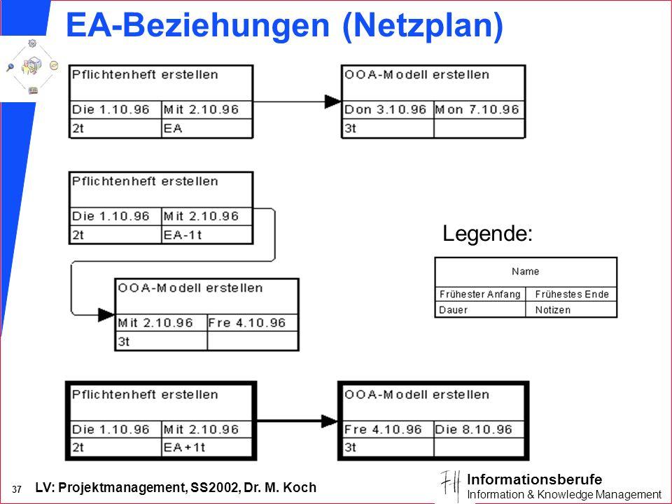 EA-Beziehungen (Netzplan)