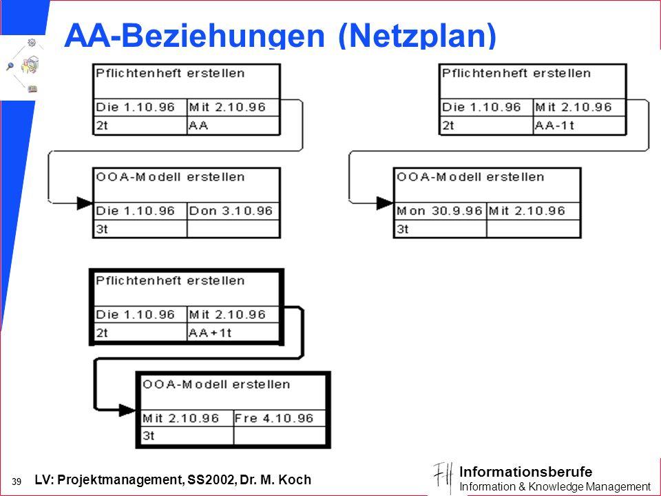 AA-Beziehungen (Netzplan)