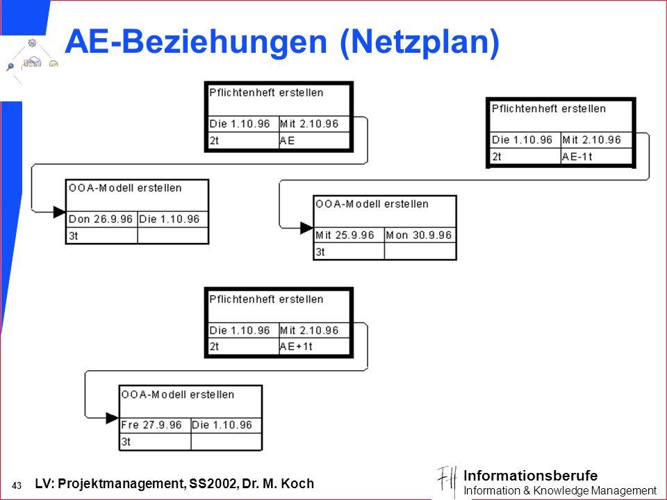 AE-Beziehungen (Netzplan)