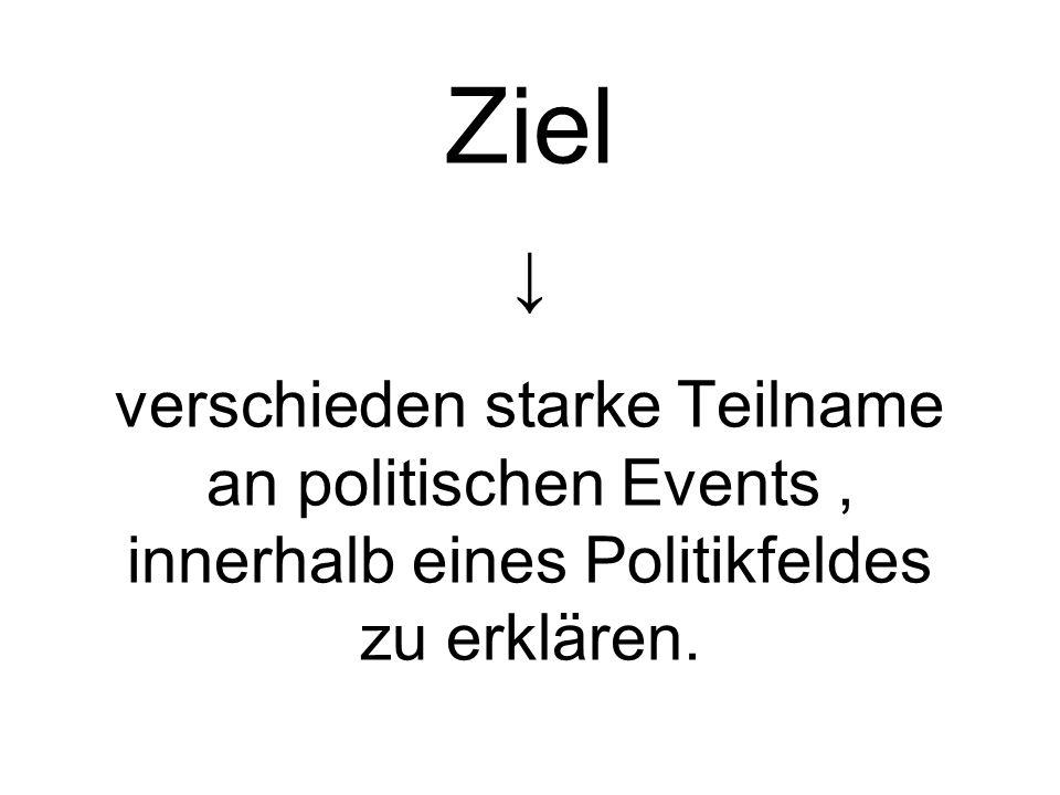 Ziel ↓ verschieden starke Teilname an politischen Events , innerhalb eines Politikfeldes zu erklären.