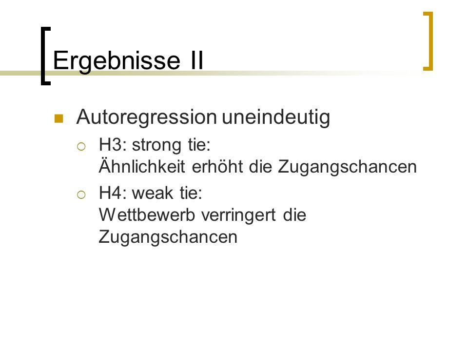 Ergebnisse II Autoregression uneindeutig