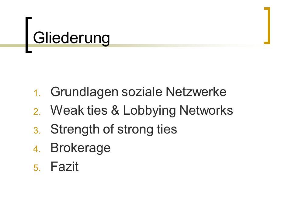 Gliederung Grundlagen soziale Netzwerke Weak ties & Lobbying Networks