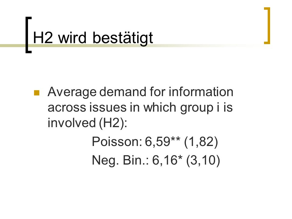 H2 wird bestätigtAverage demand for information across issues in which group i is involved (H2): Poisson: 6,59** (1,82)