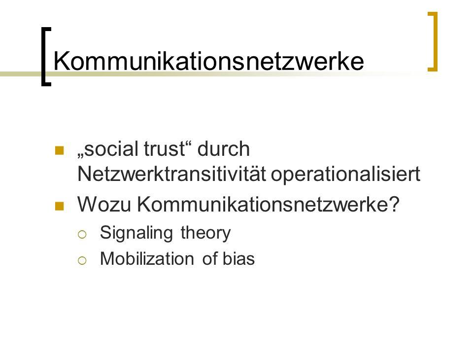Kommunikationsnetzwerke