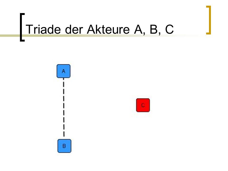 Triade der Akteure A, B, C