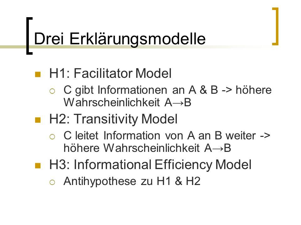 Drei Erklärungsmodelle