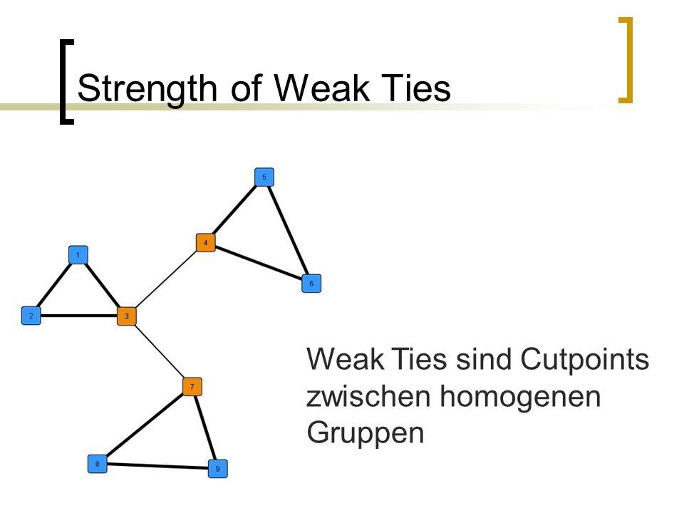 Strength of Weak Ties Strong ties: