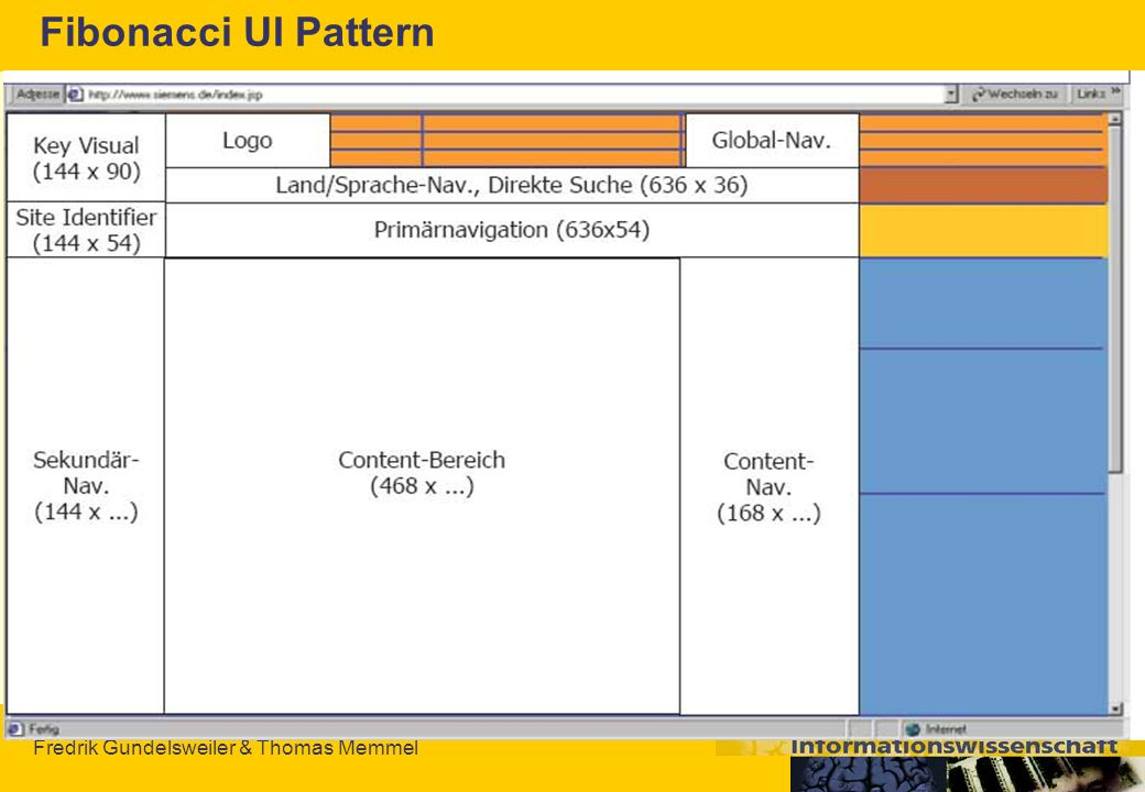 Fibonacci UI Pattern
