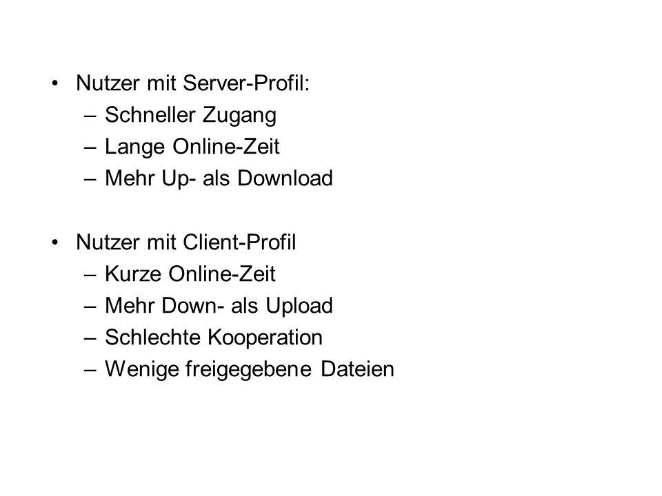 Nutzer mit Server-Profil: