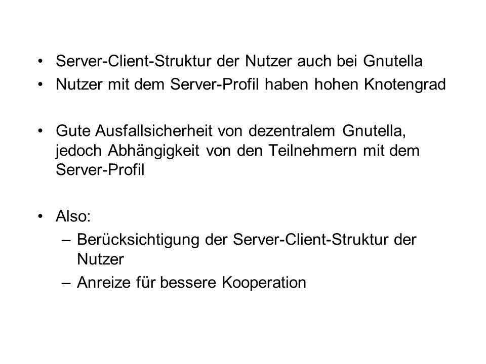 Server-Client-Struktur der Nutzer auch bei Gnutella
