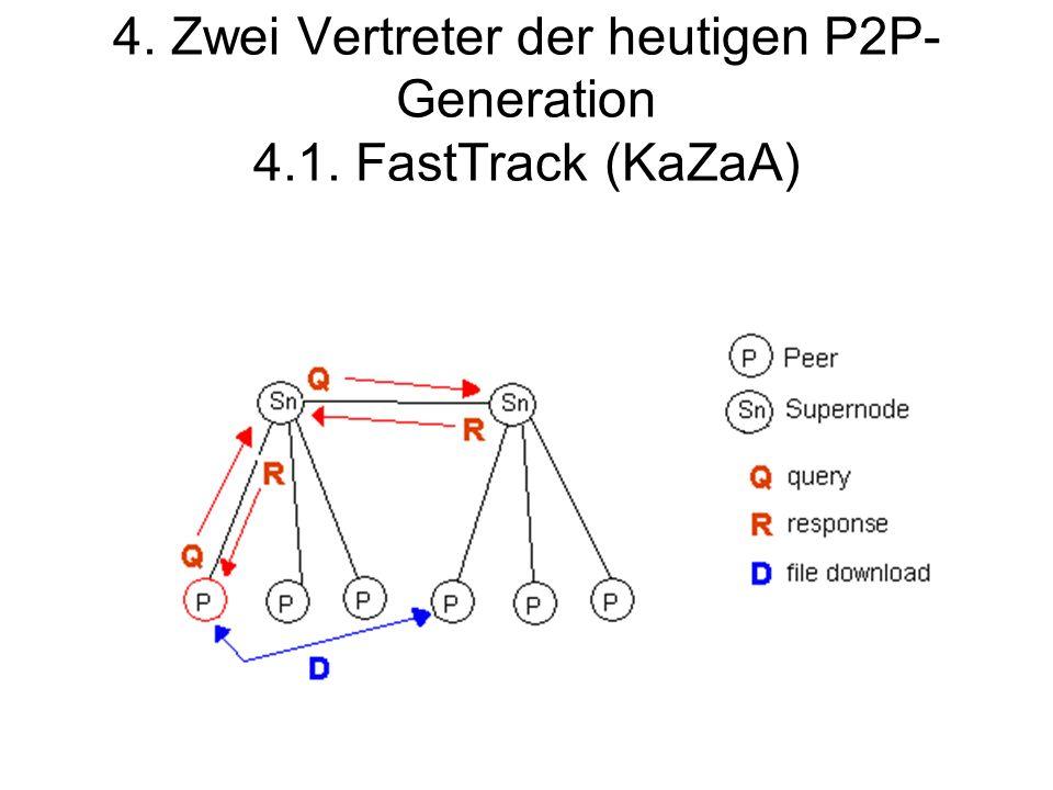 4. Zwei Vertreter der heutigen P2P-Generation 4.1. FastTrack (KaZaA)
