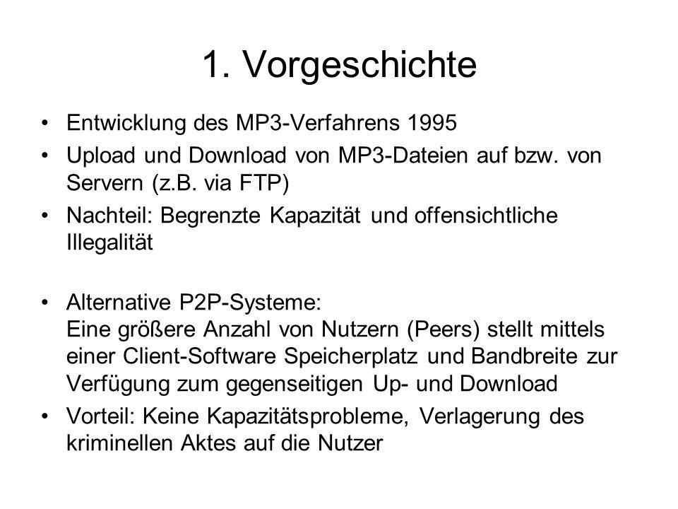 1. Vorgeschichte Entwicklung des MP3-Verfahrens 1995