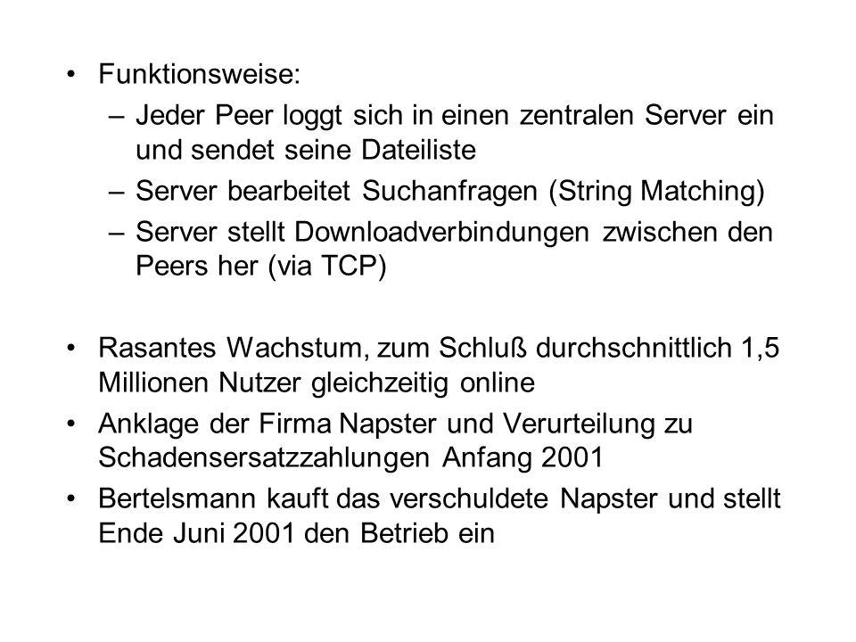 Funktionsweise: Jeder Peer loggt sich in einen zentralen Server ein und sendet seine Dateiliste. Server bearbeitet Suchanfragen (String Matching)