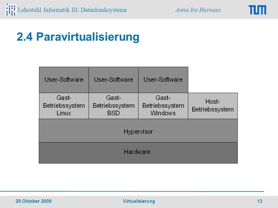 2.4 Paravirtualisierung 29.Oktober 2009 Virtualisierung