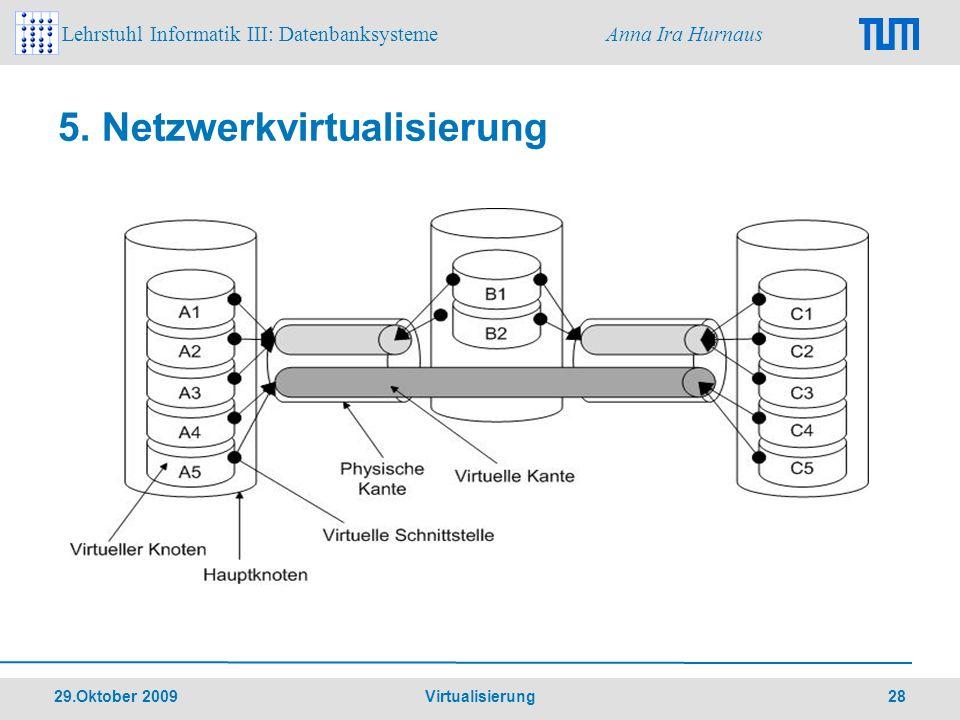 5. Netzwerkvirtualisierung