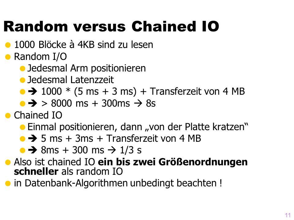 Random versus Chained IO