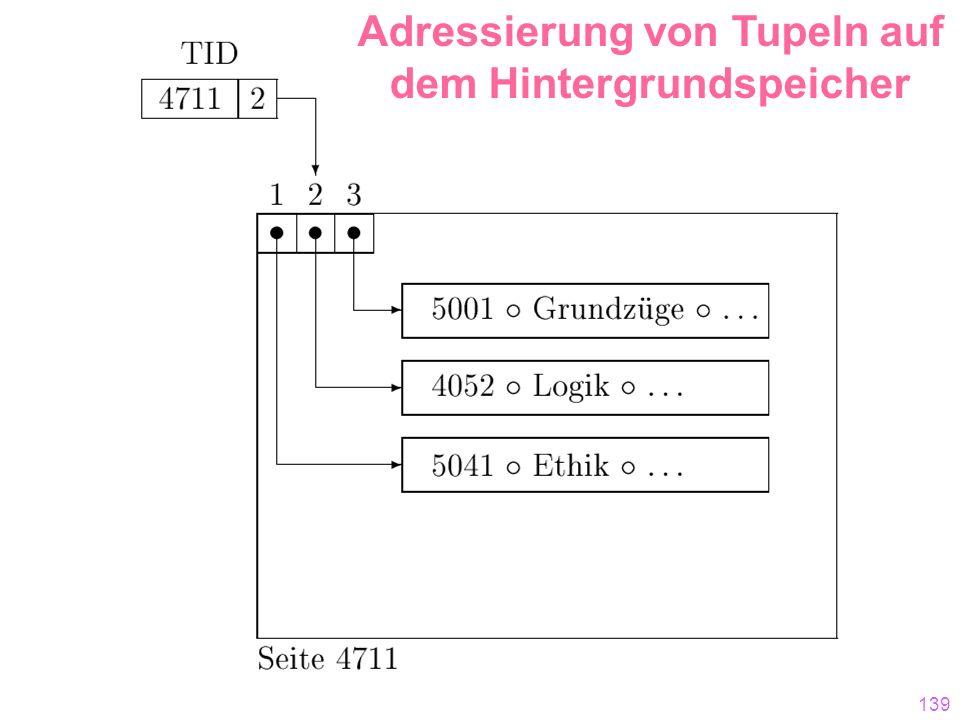 Adressierung von Tupeln auf dem Hintergrundspeicher