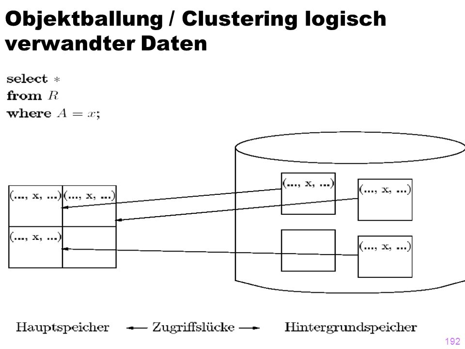 Objektballung / Clustering logisch verwandter Daten