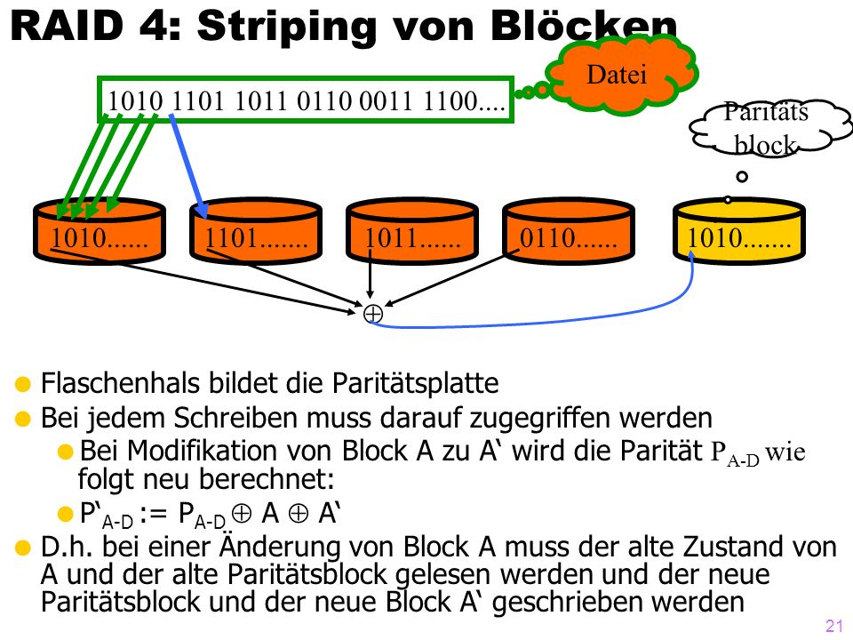 RAID 4: Striping von Blöcken