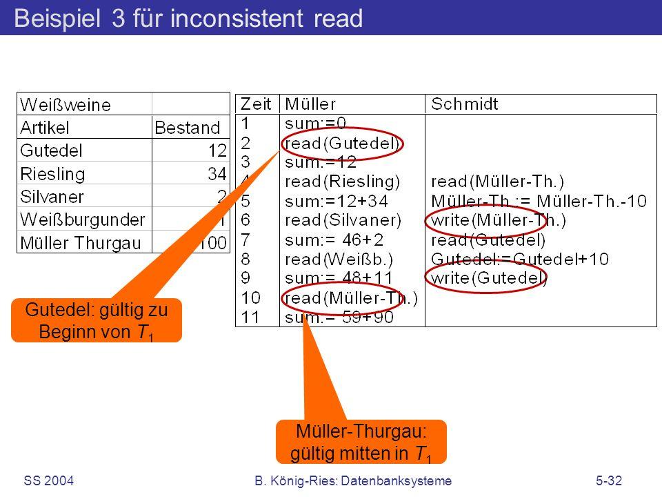 Beispiel 3 für inconsistent read