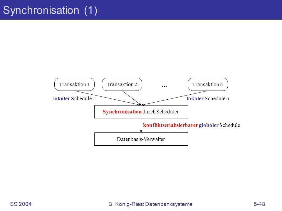 Synchronisation (1) ... Transaktion 1 Transaktion 2 Transaktion n