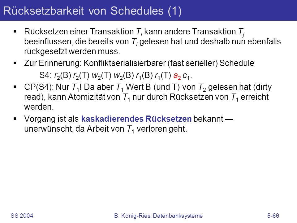 Rücksetzbarkeit von Schedules (1)
