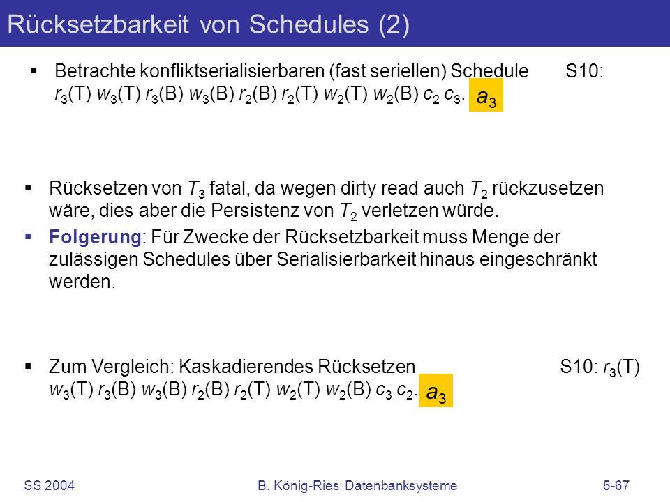 Rücksetzbarkeit von Schedules (2)