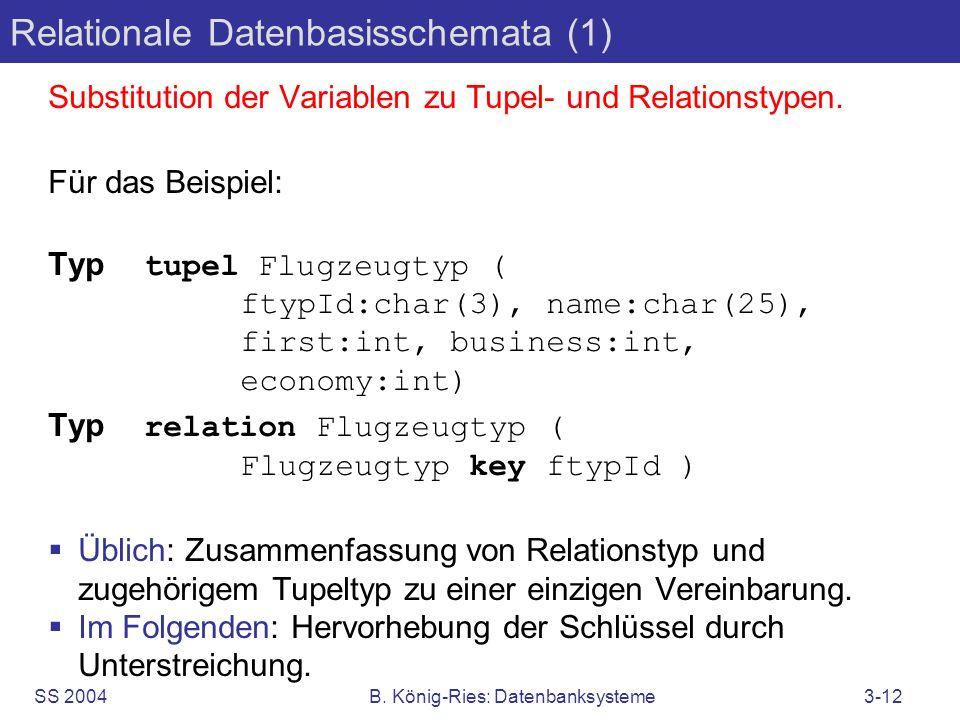 Relationale Datenbasisschemata (1)