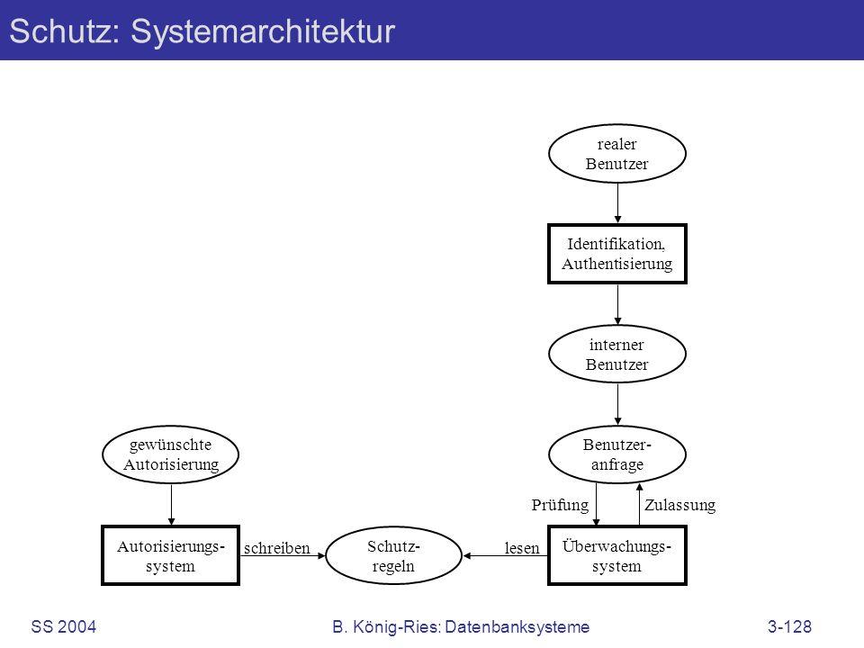 Schutz: Systemarchitektur